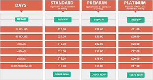 Buy cheap essays online uk     FAMU Online