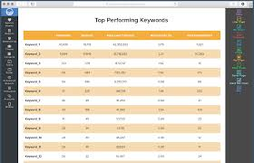 reporting website templates free seo reporting tools reportgarden