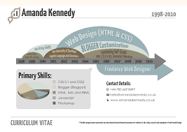 Resume Tamplates Infographic Resume Template