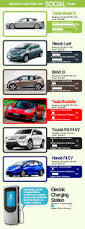 lexus of adelaide certified pre owned 137 best green carz electric u0026 hydrogren cars images on pinterest