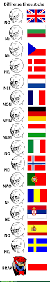 Different Languages Meme - holy gherkin polish sausage memebase funny memes