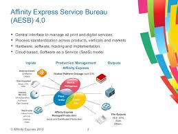 affinity express service bureau 4 0 overview