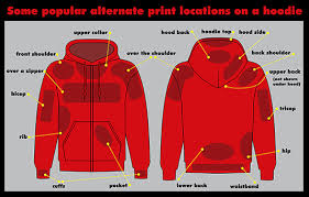 handling hoodies with unique printed locations impressions