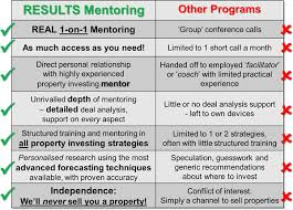 mentoring template homepage results mentoring program