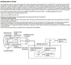 mitsubishi galant es i have a 2002 mitsu galant es 2 4l engine