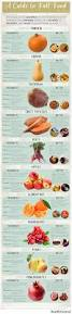 176 best fall health tips images on pinterest health tips