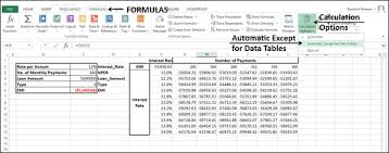 advanced data analysis what if analysis with data tables
