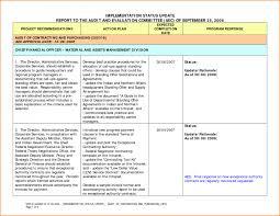 testing weekly status report template testing weekly status report template unique project variance