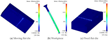 applied sciences free full text analysis of sheet metal