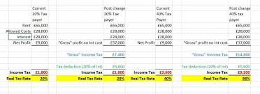 Landlord Spreadsheet Excel Landlord Spreadsheet Template For Loss And Profit Invoice