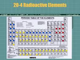 radioactive elements on the periodic table periodic table non radioactive elements periodic table periodic