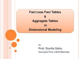 Fact Tables Fact Less Fact Tables U0026 Aggregate Tables