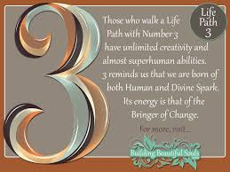 Numerology Colors by Numerology 3 Life Path Number 3 Numerology Meanings