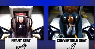 cartoon convertible car new report recommends babies switch to convertible car seats by