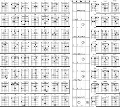 guitar chord chart free guitar lessons