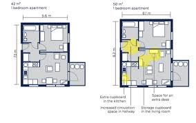 Standard Size Of Master Bedroom In Meters Bedroom Size Standard Size For A Living Room 2017 2018 Best Cars