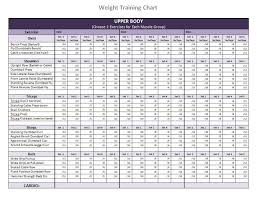 Bench Press Program Chart Free Dumbbell Workout Chart Pdf Workout Everydayentropy Com