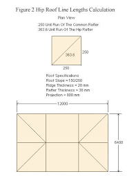 Hip And Valley Roof Calculator How To Frame Hip Roofs 2