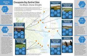 Chesapeake Bay Map Chesapeake Bay Sentinel Site Cooperative