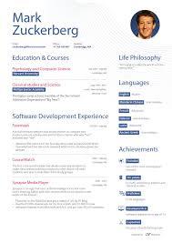 Tutoring Resume Sample Aaaaeroincus Inspiring What Zuckerbergs Resume Might Look Like
