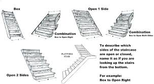 Box Stairs Design Getting Started On Your New Custom Staircase Beautiful Stairs At