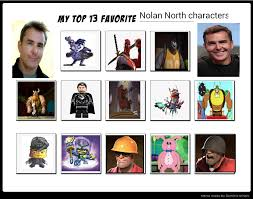 Nolan Meme - my top 13 favorite nolan north characters exle by toongirl18 on