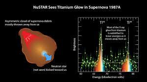 nustar finds new clues to u0027chameleon supernova u0027 nasa