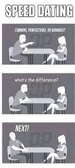 Speed Dating Meme - gamer speed dating meme speed dating meme dragon ball