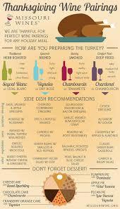 100 best wine spirits info images on wine cocktails