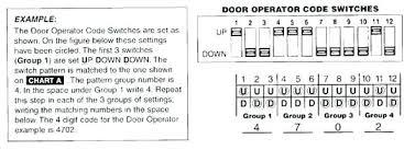Overhead Door Python Chain Glide Python Garage Door Opener Medium Size Of Chain Glide Parts Doors