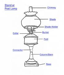 design house lighting replacement parts parts for table lamps choice image coffee table design ideas