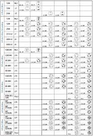 30 amp nema l14 throughout twist lock plug wiring diagram gooddy org