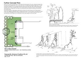 Courtyard Planning Concept Architectural Concepts A Guide To Architectural Design Concepts