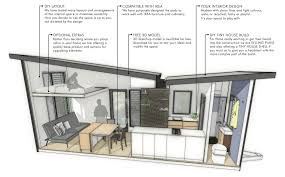 How To Get Home Design 3d For Free Pod C Tiny House On Wheels U2014 The Tiny House Company