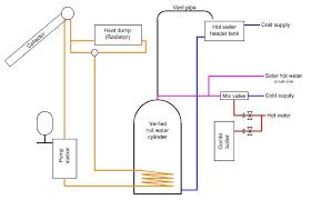 electric water heater parts diagram automotive parts diagram