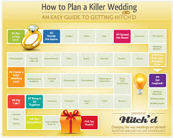 what to plan for a wedding how to plan a killer wedding an easy guide to getting hitched