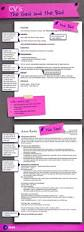 Images Of A Good Resume Resume Tips Cv U0027s The Good And The Bad Career Advice Hub Seek