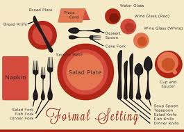 how do you set a table properly how to set a table properly for dinner kinked