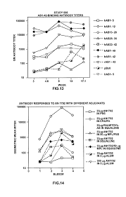 patente us8642044 prevention and treatment of amyloidogenic
