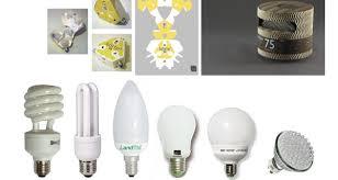 eco friendly light bulbs environmentally friendly light bulb packaging packaging insider