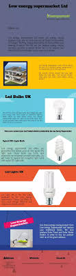 where can i buy cheap led bulb updated quora