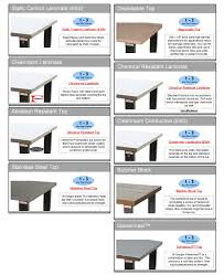 workbench top applications options