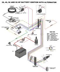marine alternator wiring diagram gooddy org