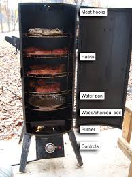 bbq smokers google search grilling pinterest grilling