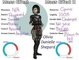 Mass Effect Meme - amiko mass effect meme by aelwen on deviantart
