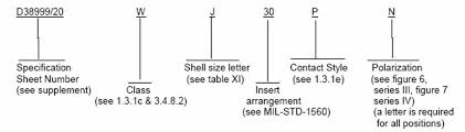 connector shell sizes