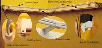 anatomy of curtain tracks the components which make up a curtain