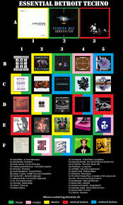 House Essentials by Mu Core Essential Detroit Techno