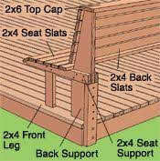 Deck Wood Bench Seat Plans by How To Build Benches On A Deck Click On An Image To See A Larger