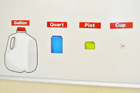 32 cups to gallons magnetic gallon set from learning resources review